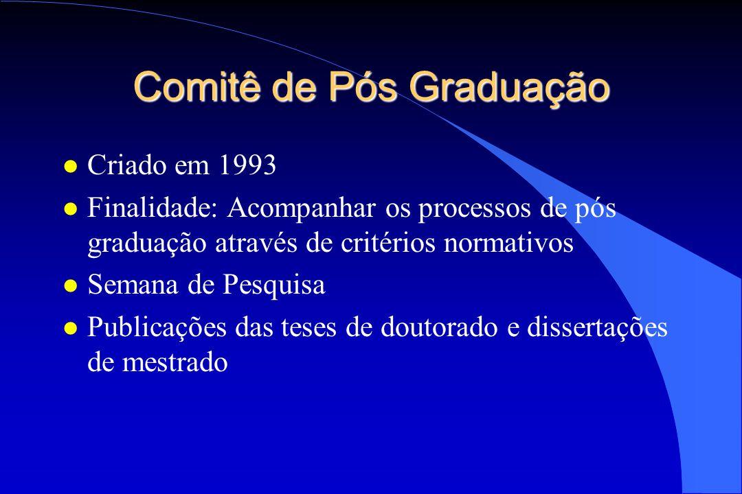 Comitê de Pós Graduação l Criado em 1993 l Finalidade: Acompanhar os processos de pós graduação através de critérios normativos l Semana de Pesquisa l