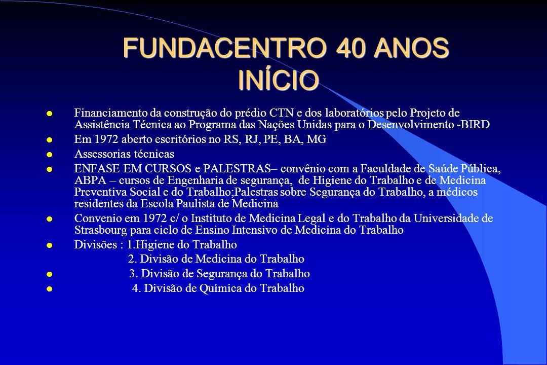 FUNDACENTRO 40 ANOS INÍCIO l Financiamento da construção do prédio CTN e dos laboratórios pelo Projeto de Assistência Técnica ao Programa das Nações U