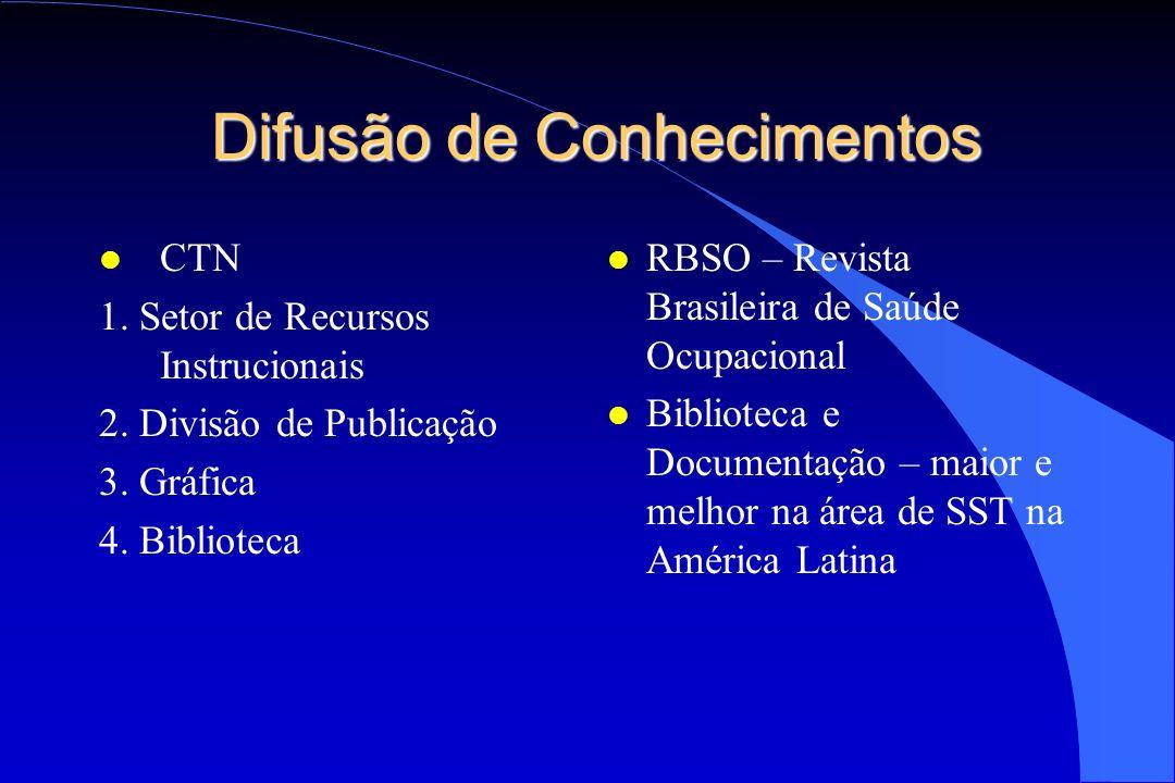 Difusão de Conhecimentos Difusão de Conhecimentos l CTN 1. Setor de Recursos Instrucionais 2. Divisão de Publicação 3. Gráfica 4. Biblioteca l RBSO –