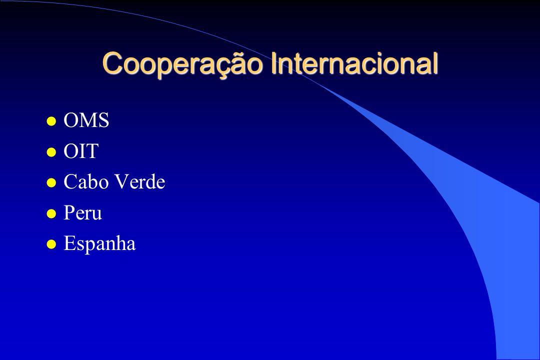 Cooperação Internacional l OMS l OIT l Cabo Verde l Peru l Espanha