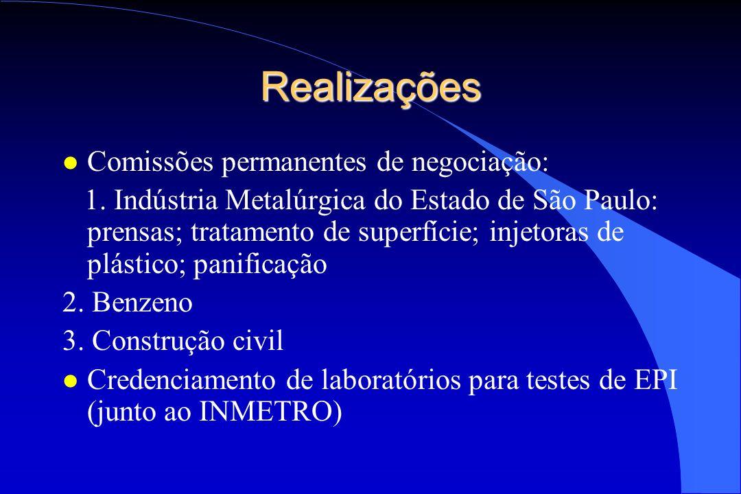 Realizações l Comissões permanentes de negociação: 1. Indústria Metalúrgica do Estado de São Paulo: prensas; tratamento de superfície; injetoras de pl