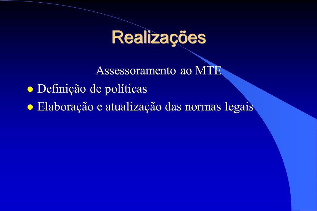 Realizações Assessoramento ao MTE l Definição de políticas l Elaboração e atualização das normas legais