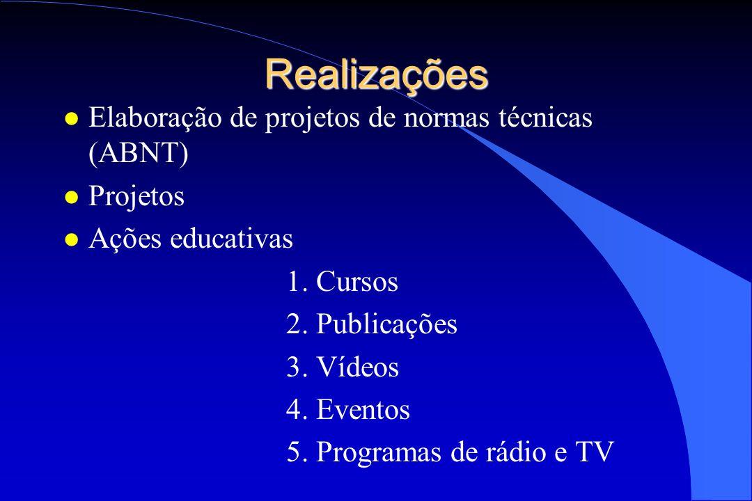 Realizações l Elaboração de projetos de normas técnicas (ABNT) l Projetos l Ações educativas 1. Cursos 2. Publicações 3. Vídeos 4. Eventos 5. Programa