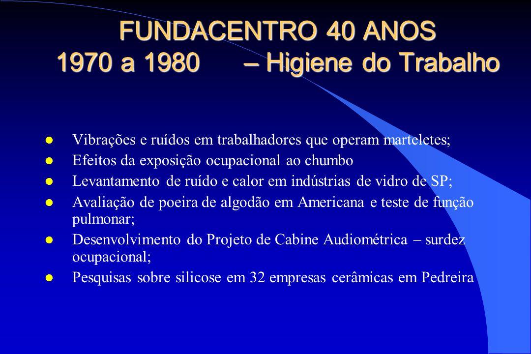 FUNDACENTRO 40 ANOS 1970 a 1980– Medicina do Trabalho l Instalado ambulatório para doenças ocupacionais; l Estudo sobre coletores de lixo; l Avaliação de benzeno em ind.
