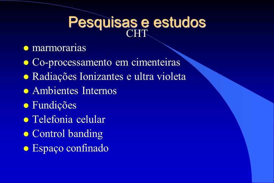 Pesquisas e estudos CHT l marmorarias l Co-processamento em cimenteiras l Radiações Ionizantes e ultra violeta l Ambientes Internos l Fundições l Tele