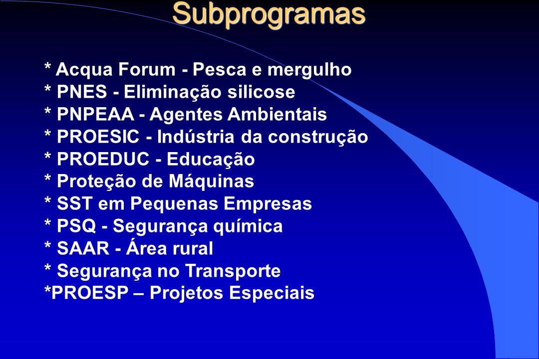Subprogramas * Acqua Forum - Pesca e mergulho * PNES - Eliminação silicose * PNPEAA - Agentes Ambientais * PROESIC - Indústria da construção * PROEDUC