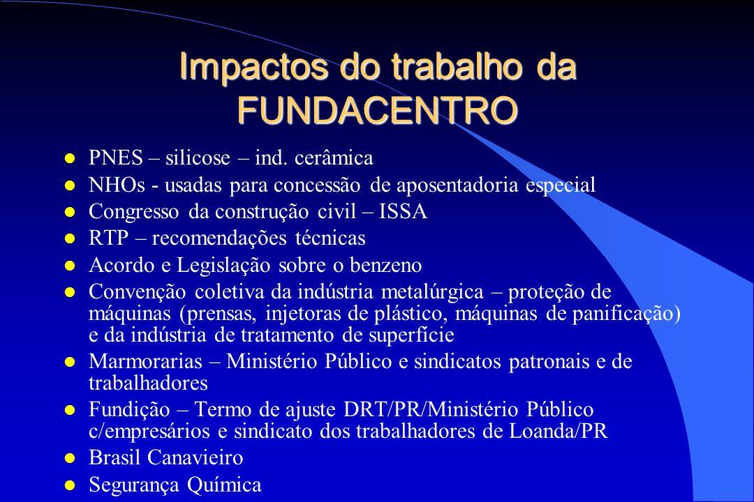 Impactos do trabalho da FUNDACENTRO l PNES – silicose – ind. cerâmica l NHOs - usadas para concessão de aposentadoria especial l Congresso da construç