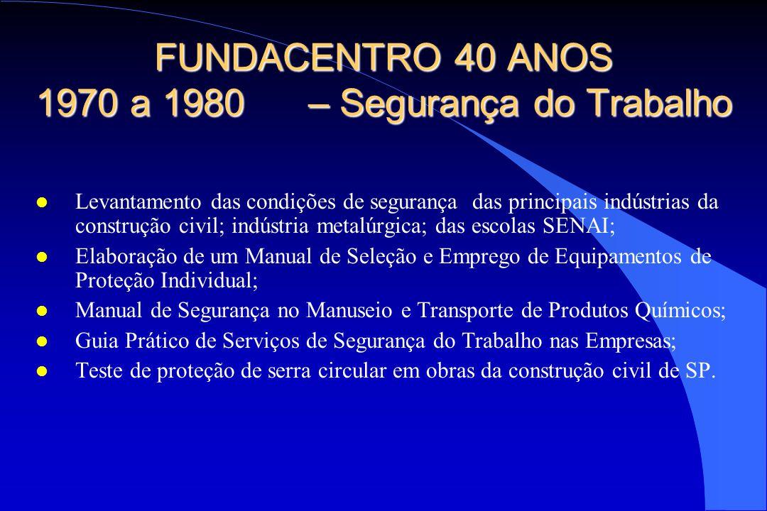 FUNDACENTRO 40 ANOS 1981 a 1999 – Difusão de Conhecimentos l FAPA – FUNDACENTRO Atualidades em Prevenção de Acidentes l RBSO – trimestral l Vídeos l CDRom l publicações