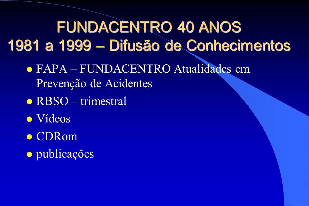 FUNDACENTRO 40 ANOS 1981 a 1999 – Difusão de Conhecimentos l FAPA – FUNDACENTRO Atualidades em Prevenção de Acidentes l RBSO – trimestral l Vídeos l C