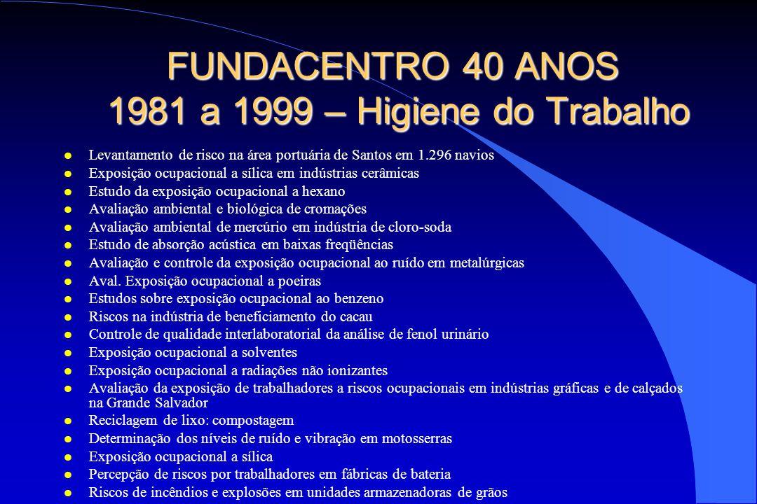 FUNDACENTRO 40 ANOS 1981 a 1999 – Higiene do Trabalho l Levantamento de risco na área portuária de Santos em 1.296 navios l Exposição ocupacional a sí