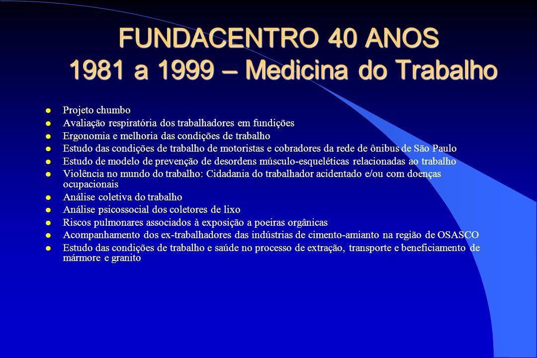 FUNDACENTRO 40 ANOS 1981 a 1999 – Medicina do Trabalho l Projeto chumbo l Avaliação respiratória dos trabalhadores em fundições l Ergonomia e melhoria