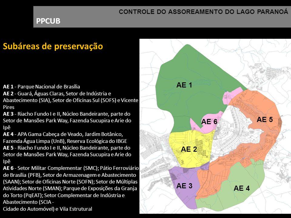 CONTROLE DO ASSOREAMENTO DO LAGO PARANOÁ PPCUB AE 1 AE 2 AE 3 AE 4 AE 5 AE 6 AE 1 - Parque Nacional de Brasília AE 2 - Guará, Águas Claras, Setor de I