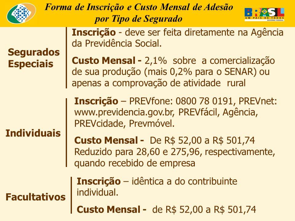 Segurados Especiais Inscrição - deve ser feita diretamente na Agência da Previdência Social. Custo Mensal - 2,1% sobre a comercialização de sua produç