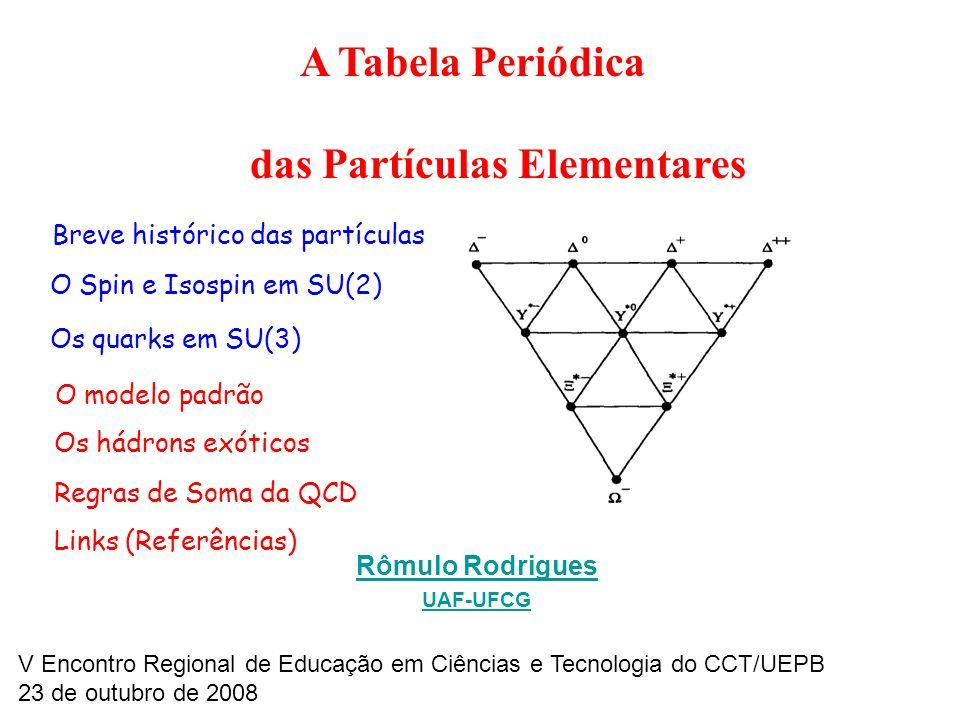 A Tabela Periódica das Partículas Elementares Rômulo Rodrigues UAF-UFCG Breve histórico das partículas O Spin e Isospin em SU(2) Os hádrons exóticos V