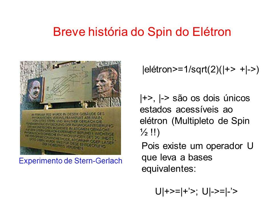 Breve história do Spin do Elétron |elétron>=1/sqrt(2)(|+> +|->) Experimento de Stern-Gerlach |+>, |-> são os dois únicos estados acessíveis ao elétron