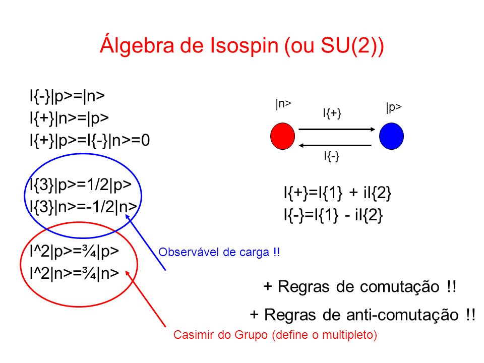 Álgebra de Isospin (ou SU(2)) I{-}|p>=|n> I{+}|n>=|p> I{+}|p>=I{-}|n>=0 I{3}|p>=1/2|p> I{3}|n>=-1/2|n> I^2|p>=¾|p> I^2|n>=¾|n> |n> |p> I{+} I{-} I{+}=