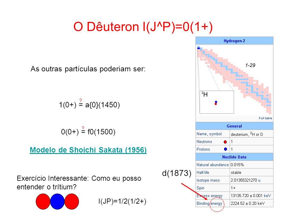 O Dêuteron I(J^P)=0(1+) As outras partículas poderiam ser: 1(0+) = a{0}(1450) 0(0+) = f0(1500) Modelo de Shoichi Sakata (1956) ? ? Exercício Interessa