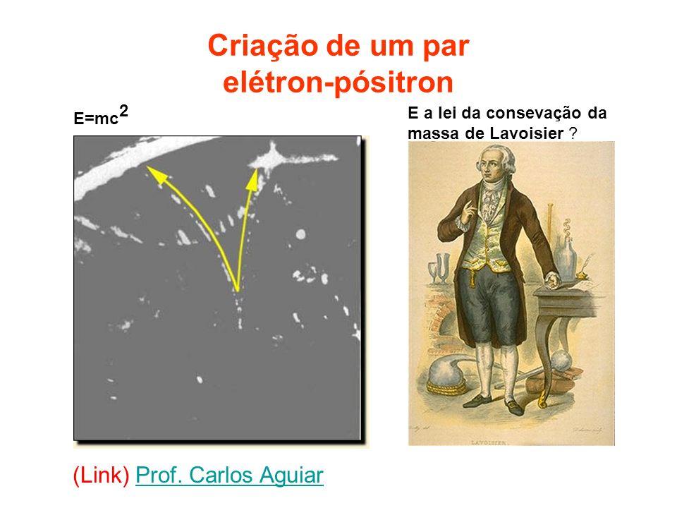 Criação de um par elétron-pósitron (Link) Prof. Carlos AguiarProf. Carlos Aguiar E a lei da consevação da massa de Lavoisier ? E=mc 2