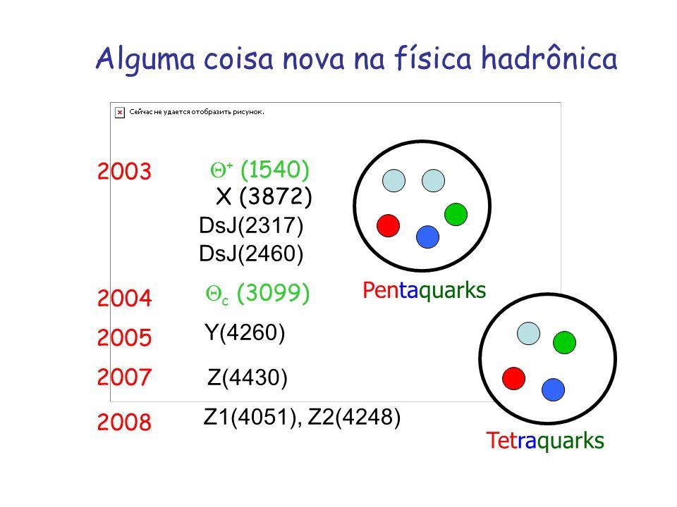 Alguma coisa nova na física hadrônica 2003 2004 2005 2007 2008 + (1540) c (3099) DsJ(2317) DsJ(2460) X (3872) Y(4260) Z(4430) Z1(4051), Z2(4248) Penta