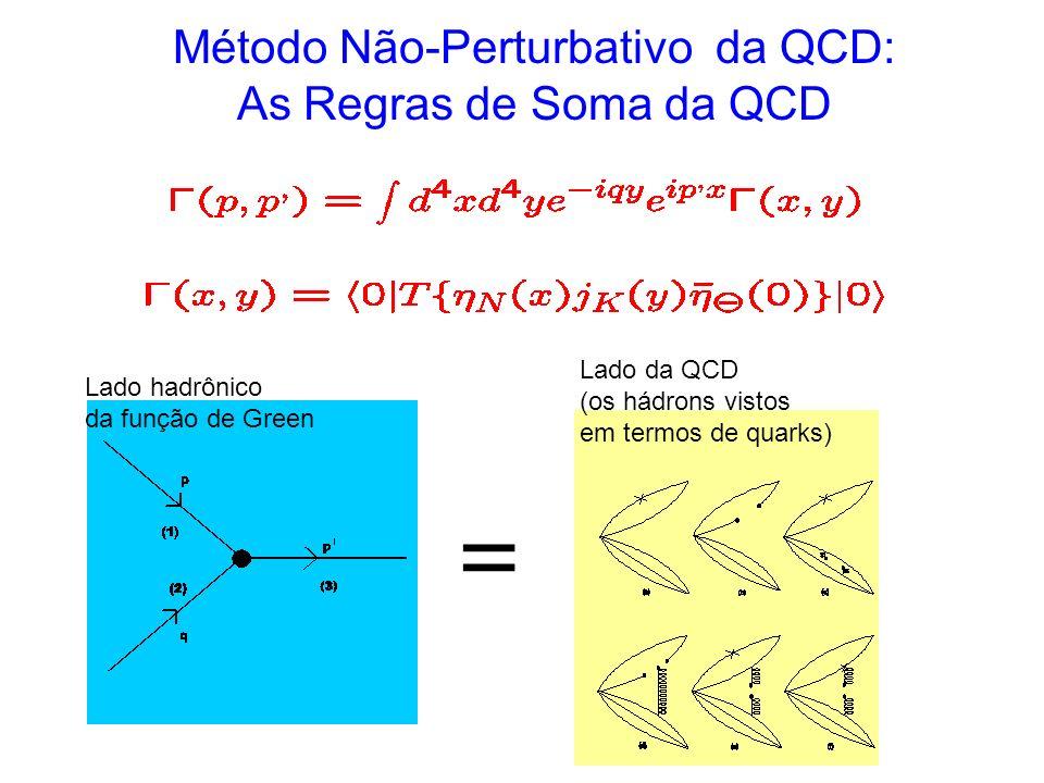 Método Não-Perturbativo da QCD: As Regras de Soma da QCD = Lado hadrônico da função de Green Lado da QCD (os hádrons vistos em termos de quarks)
