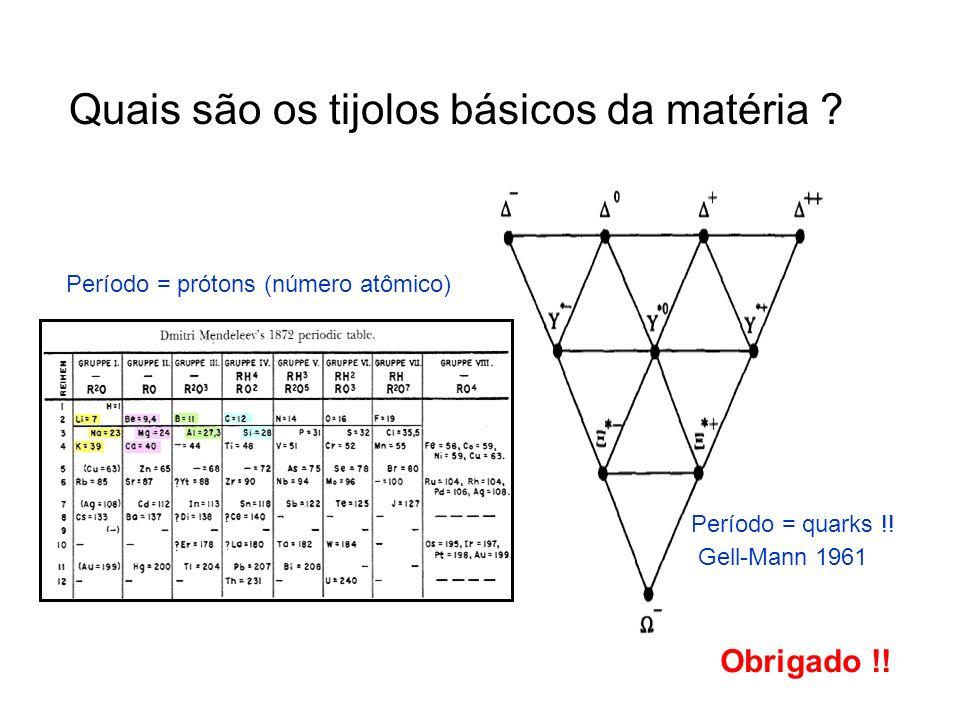 Quais são os tijolos básicos da matéria ? Obrigado !! Período = quarks !! Período = prótons (número atômico) Gell-Mann 1961