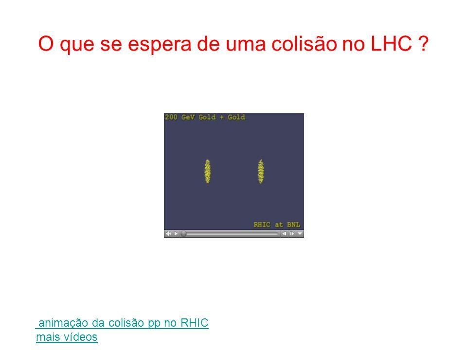 O que se espera de uma colisão no LHC ? animação da colisão pp no RHIC mais vídeos