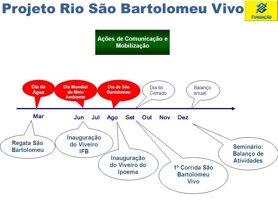 Projeto Rio São Bartolomeu Vivo Dia da Água Dia do Cerrado Balanço anual Dia Mundial do Meio Ambiente Jun Jul Ago Set Out Nov Dez Inauguração do Vivei