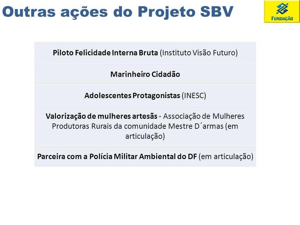 Outras ações do Projeto SBV Piloto Felicidade Interna Bruta (Instituto Visão Futuro) Marinheiro Cidadão Adolescentes Protagonistas (INESC) Valorização