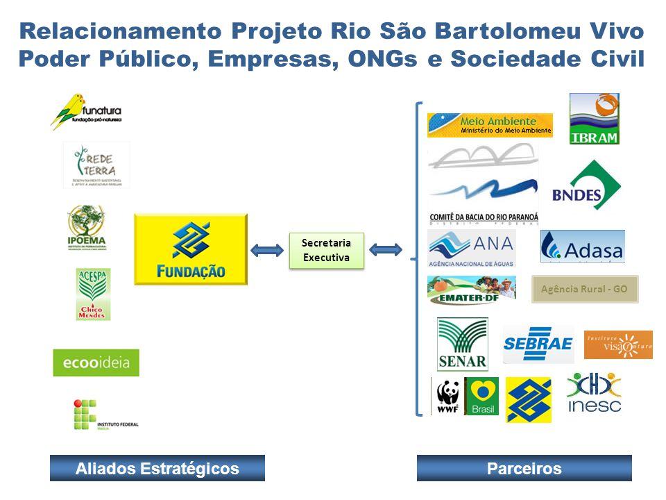 Secretaria Executiva Agência Rural - GO Relacionamento Projeto Rio São Bartolomeu Vivo Poder Público, Empresas, ONGs e Sociedade Civil Aliados Estraté