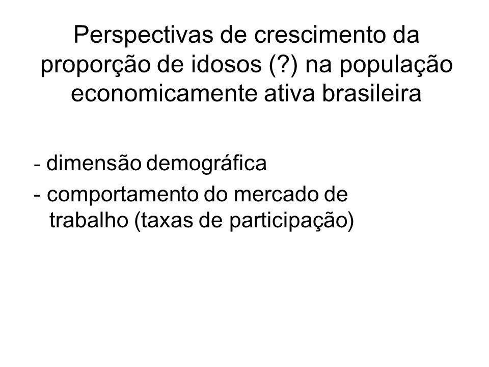 Perspectivas de crescimento da proporção de idosos (?) na população economicamente ativa brasileira - dimensão demográfica - comportamento do mercado