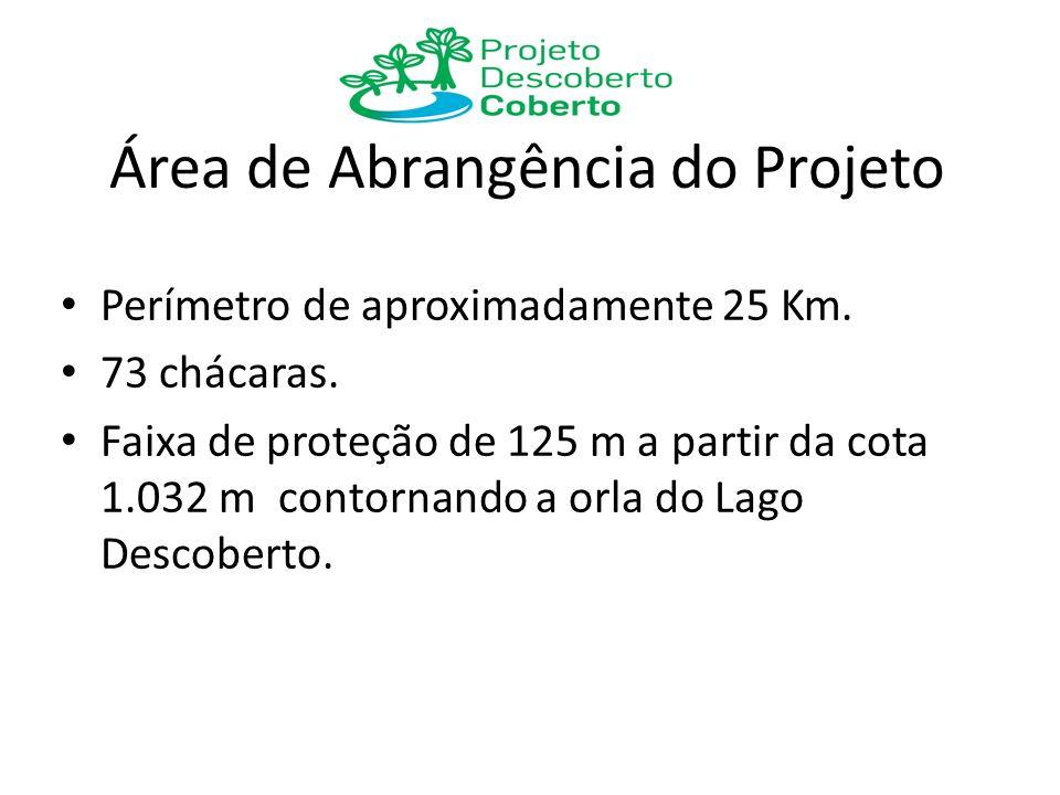 Área de Abrangência do Projeto Perímetro de aproximadamente 25 Km. 73 chácaras. Faixa de proteção de 125 m a partir da cota 1.032 m contornando a orla