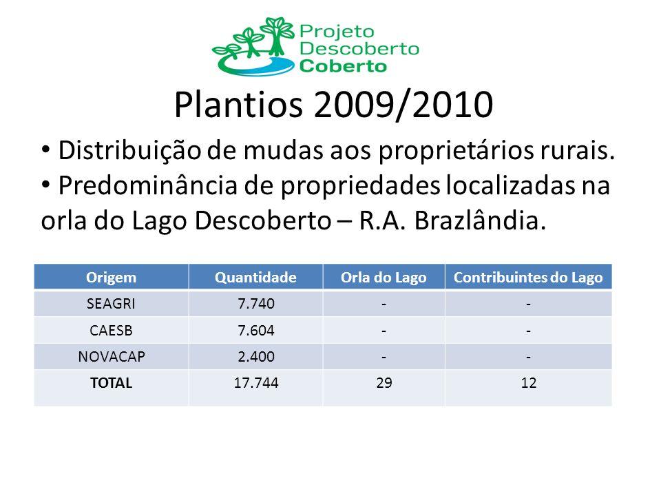 Plantios 2010/2011 OrigemQuantidadeOrla do LagoContribuintes do Lago SEAGRI36.850-- CAESB29.760-- TOTAL66.6102429 Distribuição de mudas aos proprietários rurais.