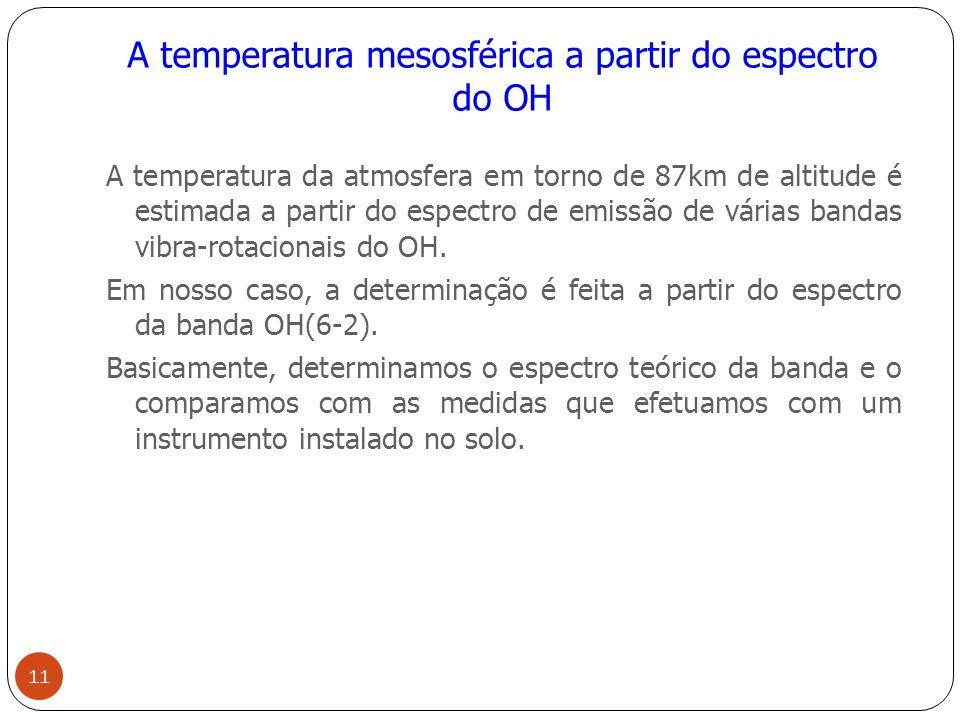 A temperatura mesosférica a partir do espectro do OH A temperatura da atmosfera em torno de 87km de altitude é estimada a partir do espectro de emissão de várias bandas vibra-rotacionais do OH.