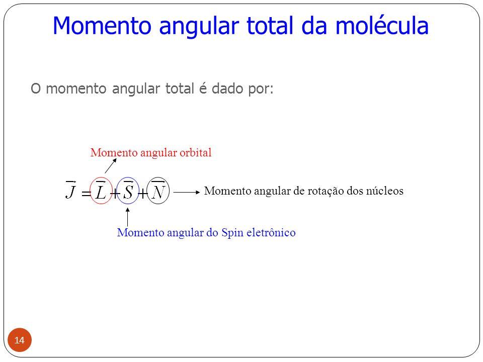 Momento angular total da molécula O momento angular total é dado por: Momento angular orbital Momento angular do Spin eletrônico Momento angular de rotação dos núcleos 14