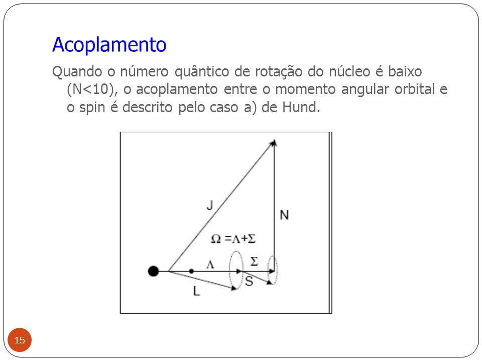 Acoplamento Quando o número quântico de rotação do núcleo é baixo (N<10), o acoplamento entre o momento angular orbital e o spin é descrito pelo caso a) de Hund.