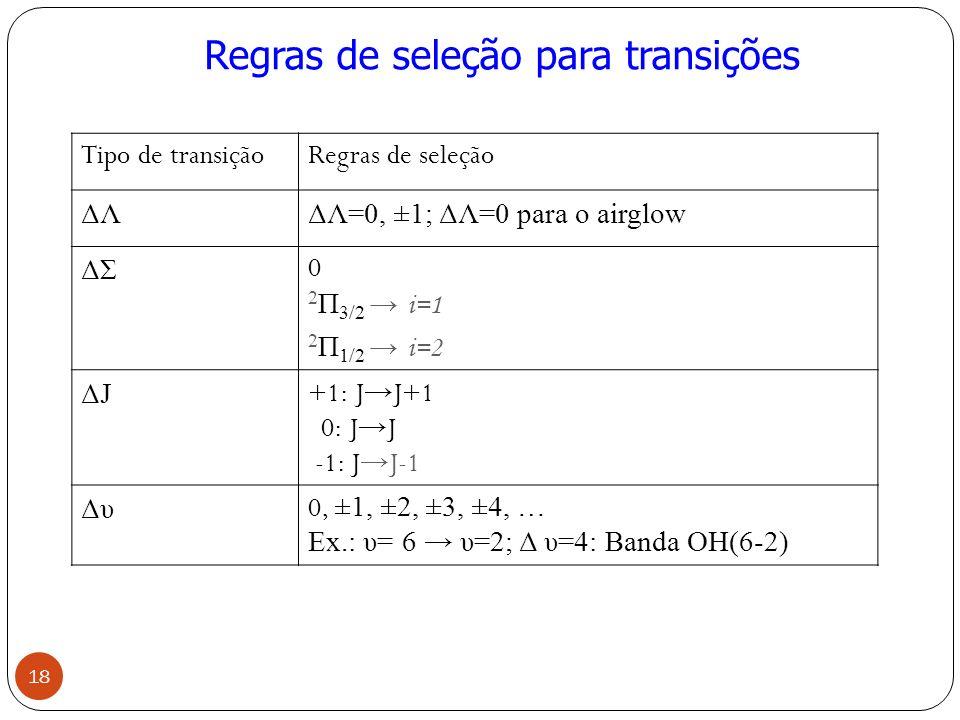 Regras de seleção para transições Tipo de transiçãoRegras de seleção ΔΛΔΛ=0, ±1; ΔΛ=0 para o airglow ΔΣ 0 2 Π 3/2 i=1 2 Π 1/2 i=2 ΔJ +1: J J+1 0: J J -1: J J-1 Δυ 0, ±1, ±2, ±3, ±4, … Ex.: υ= 6 υ=2; Δ υ=4: Banda OH(6-2) 18