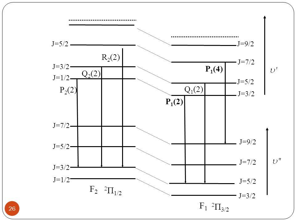 P 2 (2) R 2 (2) Q 2 (2) P 1 (4) Q 1 (2) P 1 (2) J=1/2 J=3/2 J=5/2 J=1/2 J=3/2 J=5/2 J=7/2 F1F1 F2F2 2 Π 3/2 2 Π 1/2 J=7/2 J=9/2 26