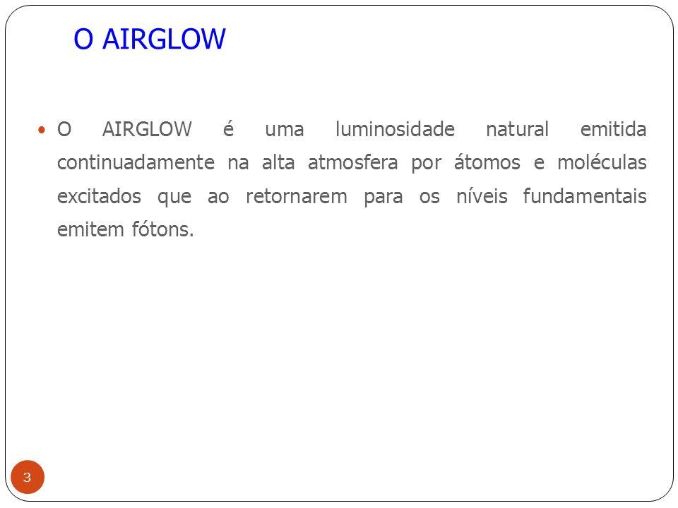 O AIRGLOW O AIRGLOW é uma luminosidade natural emitida continuadamente na alta atmosfera por átomos e moléculas excitados que ao retornarem para os níveis fundamentais emitem fótons.