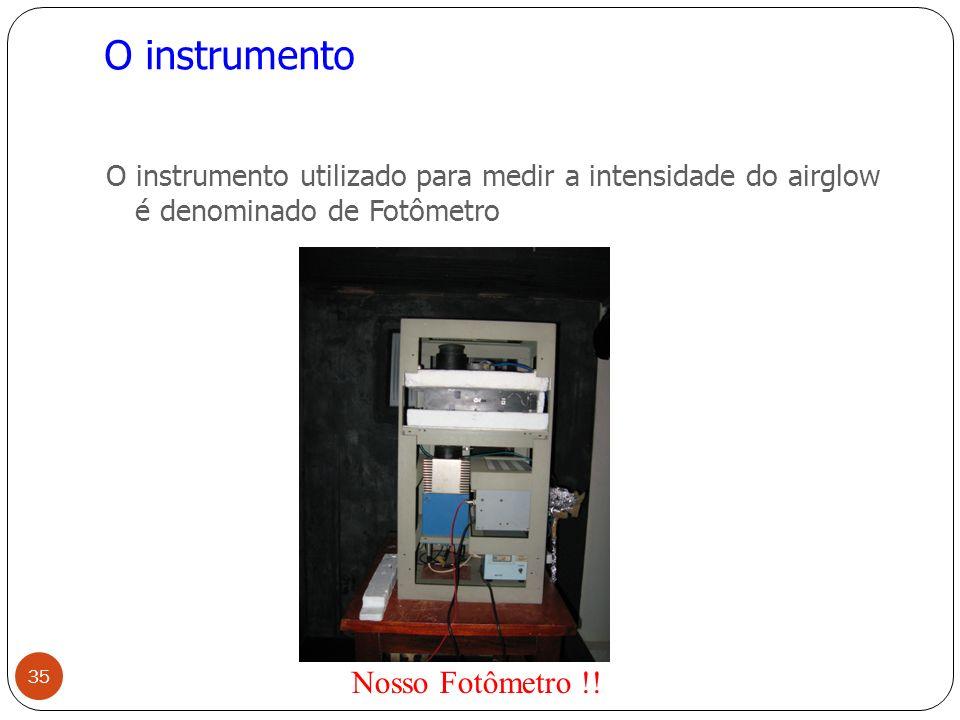 O instrumento O instrumento utilizado para medir a intensidade do airglow é denominado de Fotômetro 35 Nosso Fotômetro !!