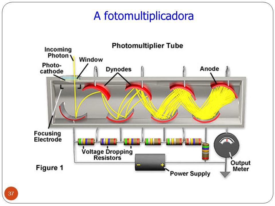 A fotomultiplicadora 37