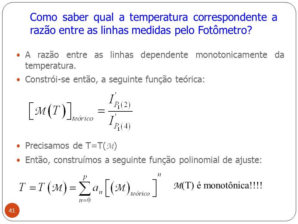 Como saber qual a temperatura correspondente a razão entre as linhas medidas pelo Fotômetro.