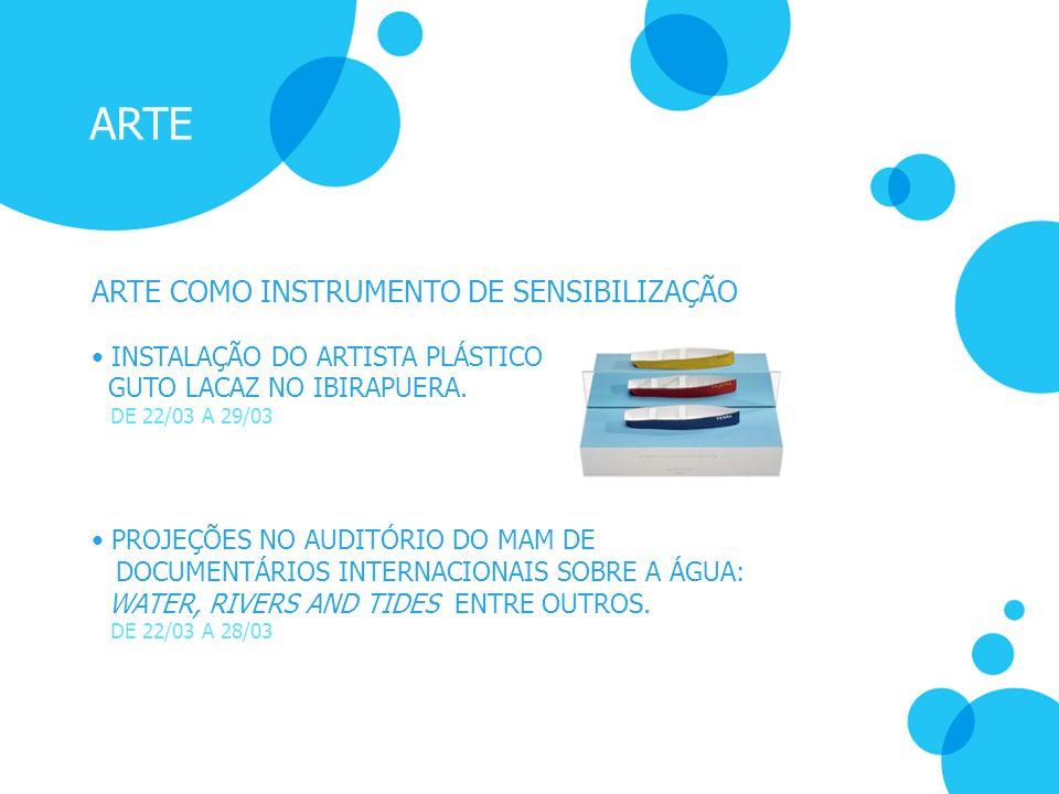 ARTE ARTE COMO INSTRUMENTO DE SENSIBILIZAÇÃO INSTALAÇÃO DO ARTISTA PLÁSTICO GUTO LACAZ NO IBIRAPUERA. DE 22/03 A 29/03 PROJEÇÕES NO AUDITÓRIO DO MAM D