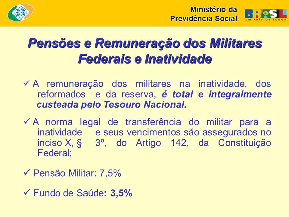 Pensões e Remuneração dos Militares Federais e Inatividade A remuneração dos militares na inatividade, dos reformados e da reserva, é total e integralmente custeada pelo Tesouro Nacional.