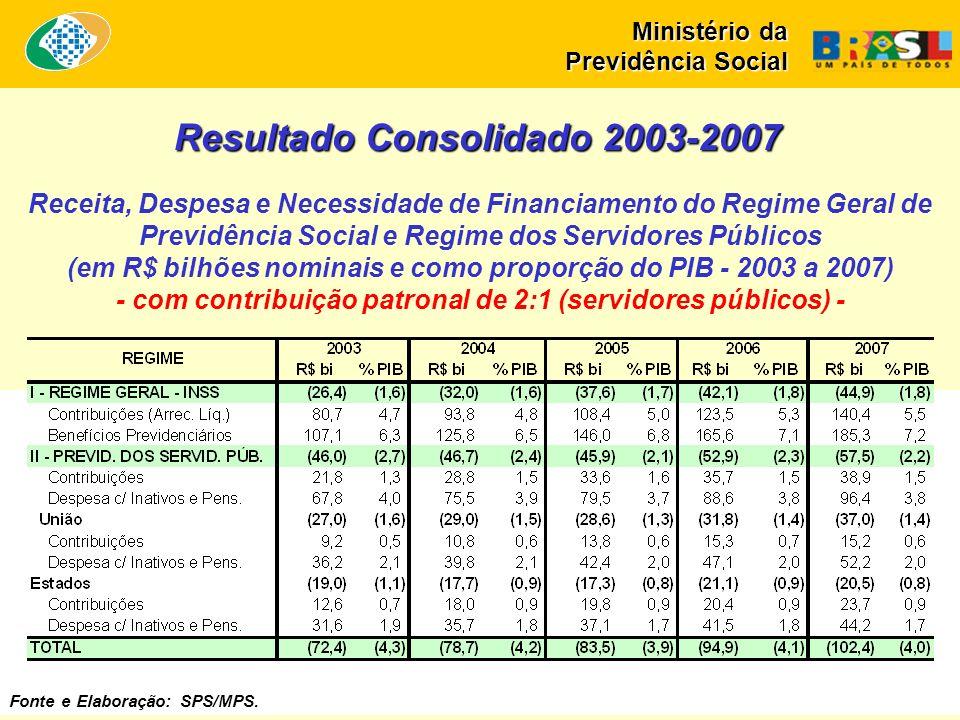 Resultado Consolidado 2003-2007 Receita, Despesa e Necessidade de Financiamento do Regime Geral de Previdência Social e Regime dos Servidores Públicos (em R$ bilhões nominais e como proporção do PIB - 2003 a 2007) - com contribuição patronal de 2:1 (servidores públicos) - Fonte e Elaboração: SPS/MPS.
