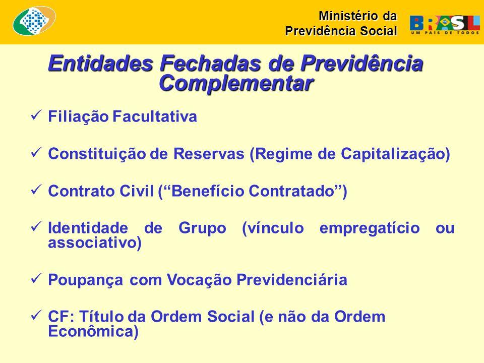 Filiação Facultativa Constituição de Reservas (Regime de Capitalização) Contrato Civil (Benefício Contratado) Identidade de Grupo (vínculo empregatíci