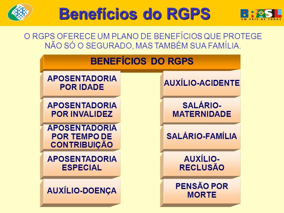 BENEFÍCIOS DO RGPS O RGPS OFERECE UM PLANO DE BENEFÍCIOS QUE PROTEGE NÃO SÓ O SEGURADO, MAS TAMBÉM SUA FAMÍLIA. AUXÍLIO-ACIDENTE Benefícios do RGPS SA