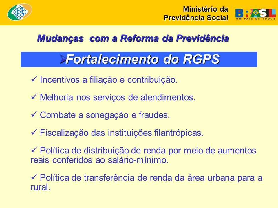 Fortalecimento do RGPS Fortalecimento do RGPS Mudanças com a Reforma da Previdência Incentivos a filiação e contribuição. Melhoria nos serviços de ate