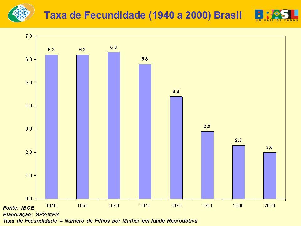 Evolução da Cobertura Social entre as Pessoas com Idade entre 16 e 59 anos – 1992 a 2006 - (Exclusive Área Rural da Região Norte, salvo Tocantins) * Com a inclusão da área rural da Região Norte, a cobertura alcança 64,1%.
