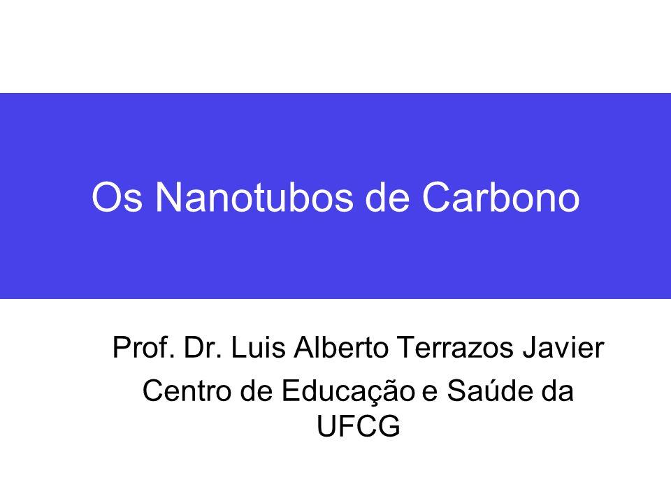 Caracterização de Nanotubos de Carbono Espectroscopia Raman