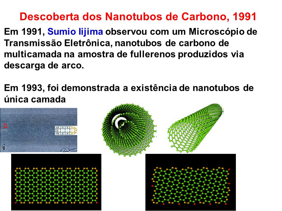 Dimensão do Nanotubo de Carbono O DNA possui uma largura de 2,5 nm O diâmetro de um nanotubo é de 1 nm largura média do cabelo humanocabelo 80.000 nm